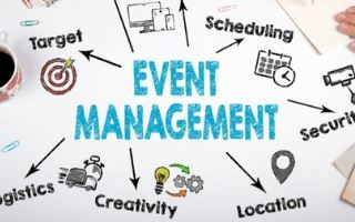 events123